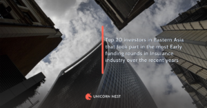 Top 20 investors in Eastern Asia that took part in the most Early funding rounds in Insurance industry over the recent years