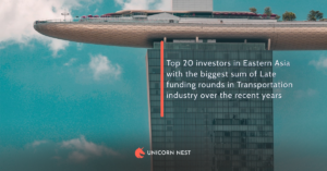 Top 20 investors in Eastern Asia with the biggest sum of Late funding rounds in Transportation industry over the recent years