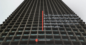 Top 20 investors in North Africa and the Middle East that took part in the most Early funding rounds in Telecommunications industry over the recent years