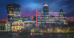 Top 20 investors in North Africa and the Middle East with the biggest sum of funding rounds in Business Development industry over the recent years