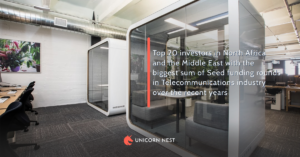 Top 20 investors in North Africa and the Middle East with the biggest sum of Seed funding rounds in Telecommunications industry over the recent years