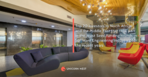 Top 20 investors in North Africa and the Middle East that took part in the most Seed funding rounds in Software Engineering industry over the recent years