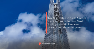 Top 20 investors in North America that took part in the most Seed funding rounds in Insurance industry over the recent years