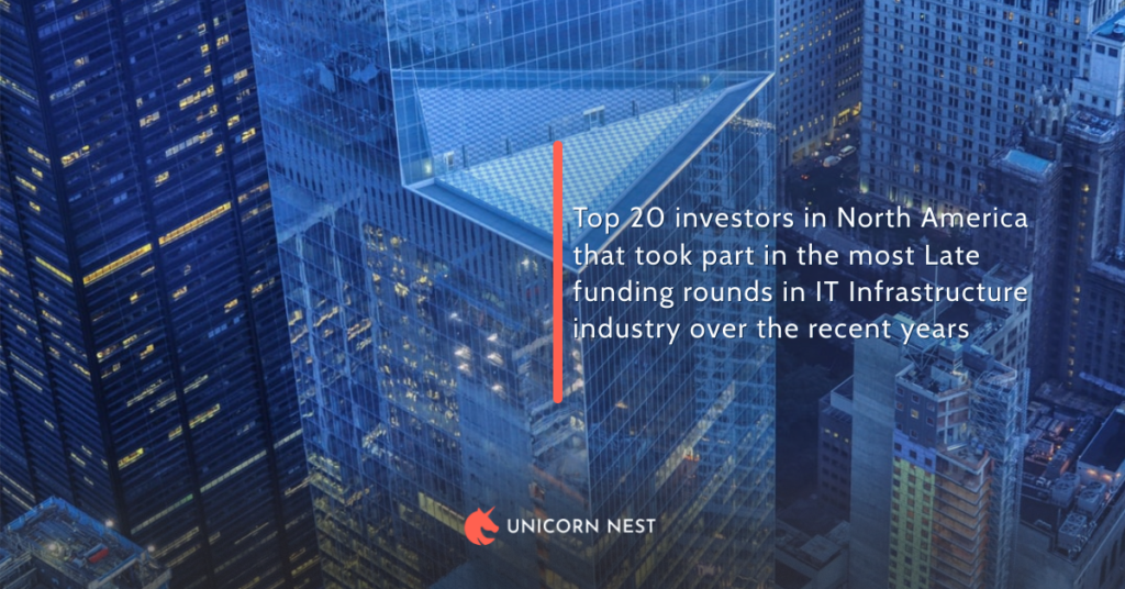 Top 20 investors in North America that took part in the most Late funding rounds in IT Infrastructure industry over the recent years