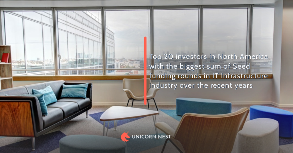 Top 20 investors in North America with the biggest sum of Seed funding rounds in IT Infrastructure industry over the recent years