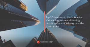 Top 20 investors in North America with the biggest sum of funding rounds in Content industry over the recent years