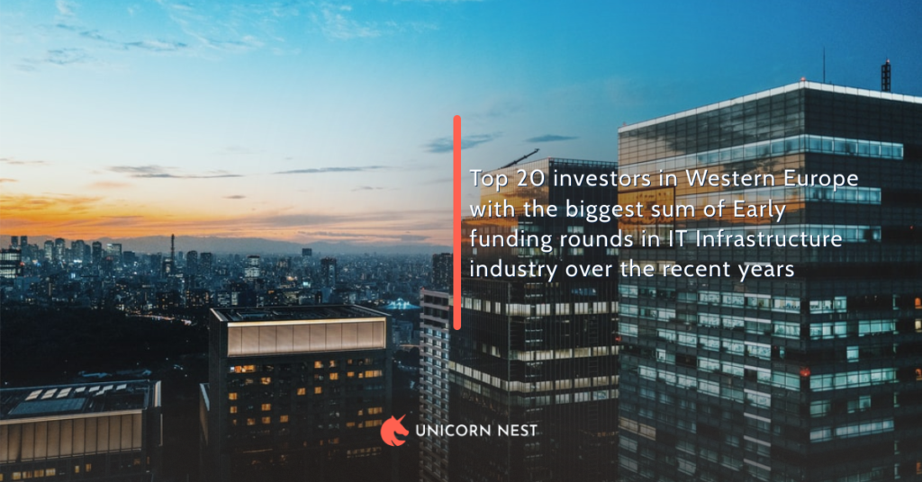 Top 20 investors in Western Europe with the biggest sum of Early funding rounds in IT Infrastructure industry over the recent years