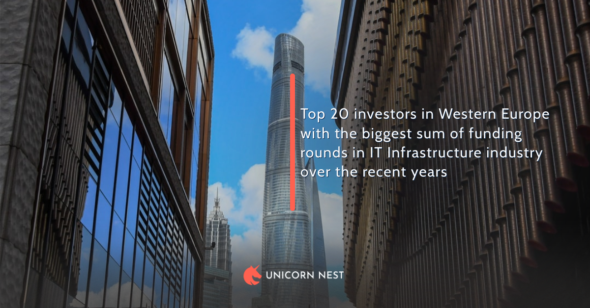 Top 20 investors in Western Europe with the biggest sum of funding rounds in IT Infrastructure industry over the recent years
