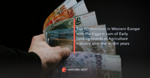 Top 20 investors in Western Europe with the biggest sum of Early funding rounds in Agriculture industry over the recent years