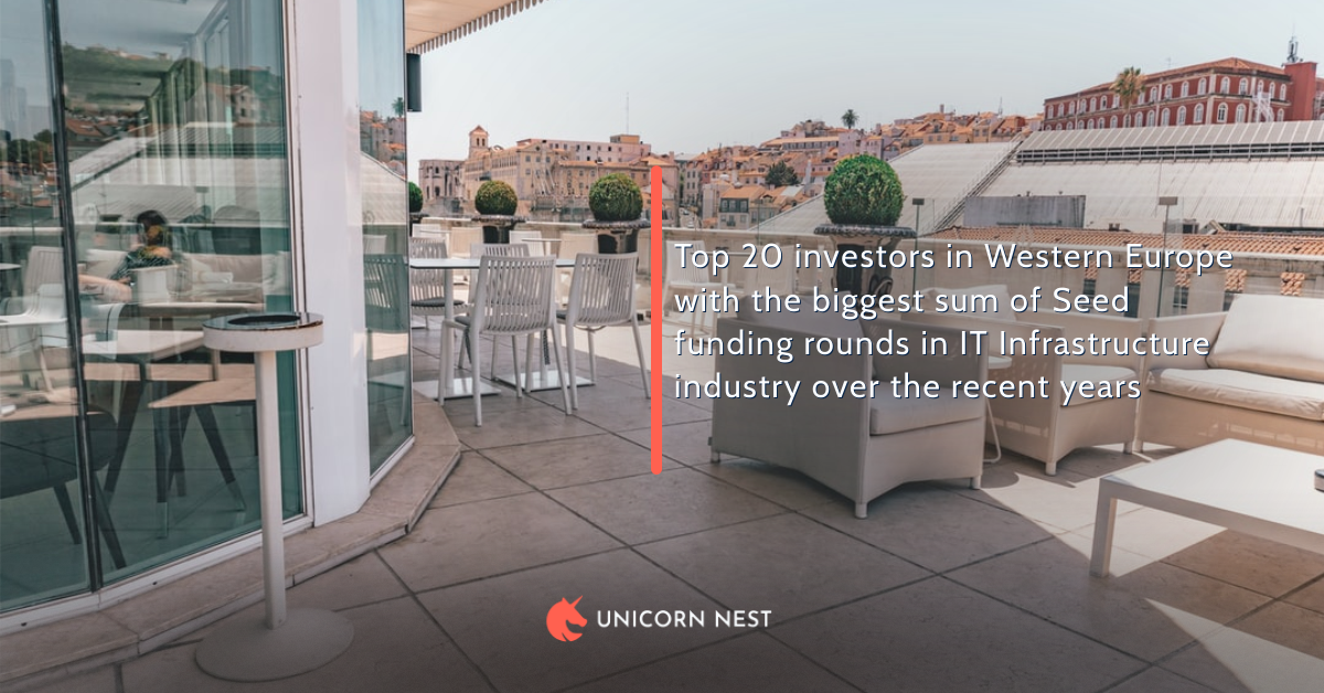 Top 20 investors in Western Europe with the biggest sum of Seed funding rounds in IT Infrastructure industry over the recent years