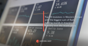 Top 20 investors in Western Europe with the biggest sum of Early funding rounds in Insurance industry over the recent years