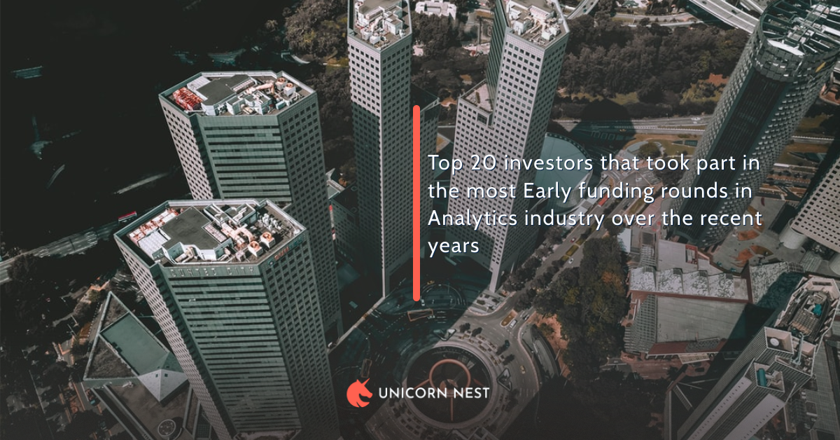 Top 20 investors that took part in the most Early funding rounds in Analytics industry over the recent years
