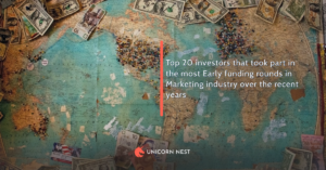 Top 20 investors that took part in the most Early funding rounds in Marketing industry over the recent years