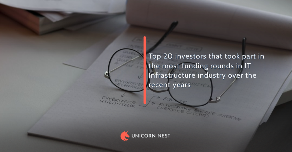 Top 20 investors that took part in the most funding rounds in IT Infrastructure industry over the recent years