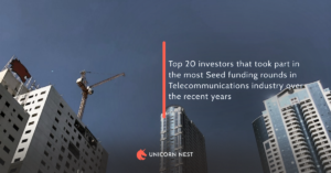 Top 20 investors that took part in the most Seed funding rounds in Telecommunications industry over the recent years