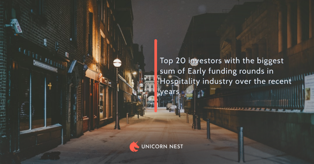 Top 20 investors with the biggest sum of Early funding rounds in Hospitality industry over the recent years