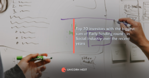 Top 20 investors with the biggest sum of Early funding rounds in Social industry over the recent years