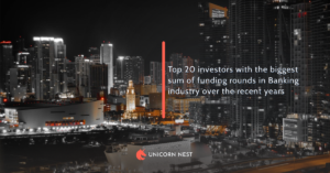Top 20 investors with the biggest sum of funding rounds in Banking industry over the recent years