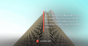 Top 5 investors in North Africa and the Middle East that took part in the most Late funding rounds in Insurance industry over the recent years