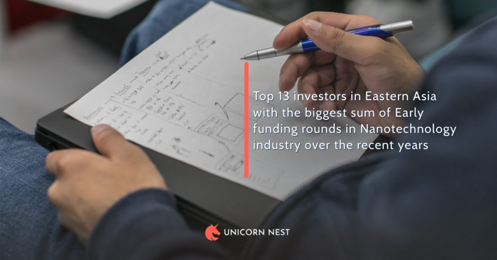 Top 13 investors in Eastern Asia with the biggest sum of Early funding rounds in Nanotechnology industry over the recent years