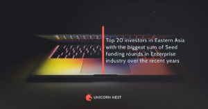 Top 20 investors in Eastern Asia with the biggest sum of Seed funding rounds in Enterprise industry over the recent years
