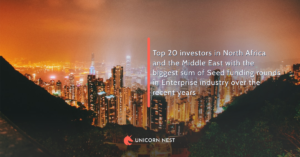 Top 20 investors in North Africa and the Middle East with the biggest sum of Seed funding rounds in Enterprise industry over the recent years