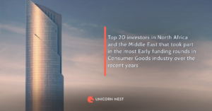 Top 20 investors in North Africa and the Middle East that took part in the most Early funding rounds in Consumer Goods industry over the recent years