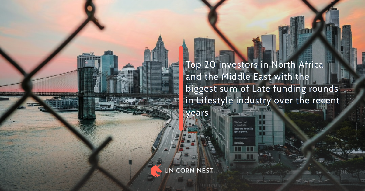 Top 20 investors in North Africa and the Middle East with the biggest sum of Late funding rounds in Lifestyle industry over the recent years