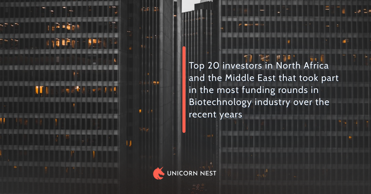 Top 20 investors in North Africa and the Middle East that took part in the most funding rounds in Biotechnology industry over the recent years