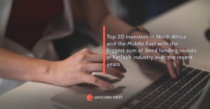 Top 20 investors in North Africa and the Middle East with the biggest sum of Seed funding rounds in FinTech industry over the recent years