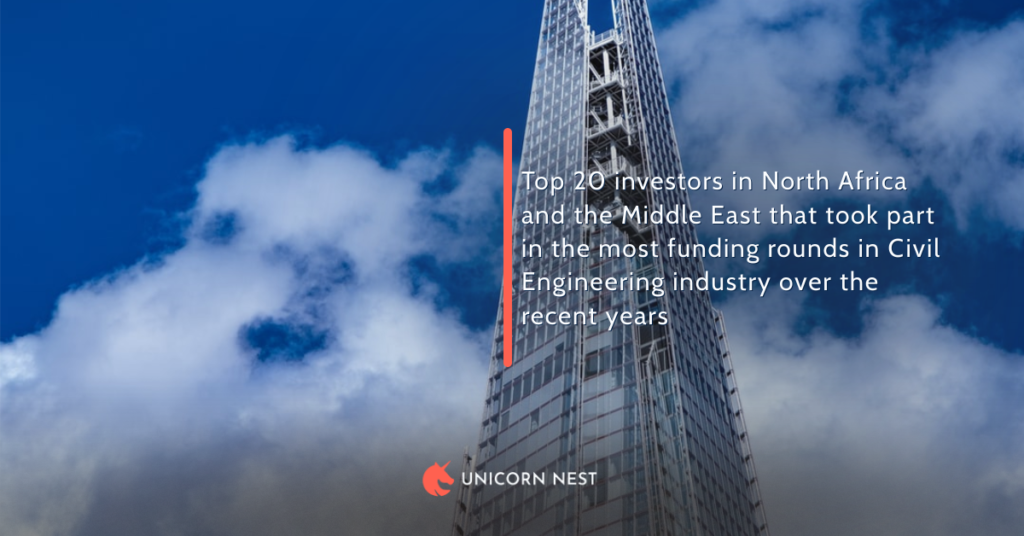 Top 20 investors in North Africa and the Middle East that took part in the most funding rounds in Civil Engineering industry over the recent years