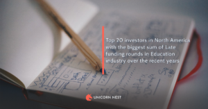 Top 20 investors in North America with the biggest sum of Late funding rounds in Education industry over the recent years