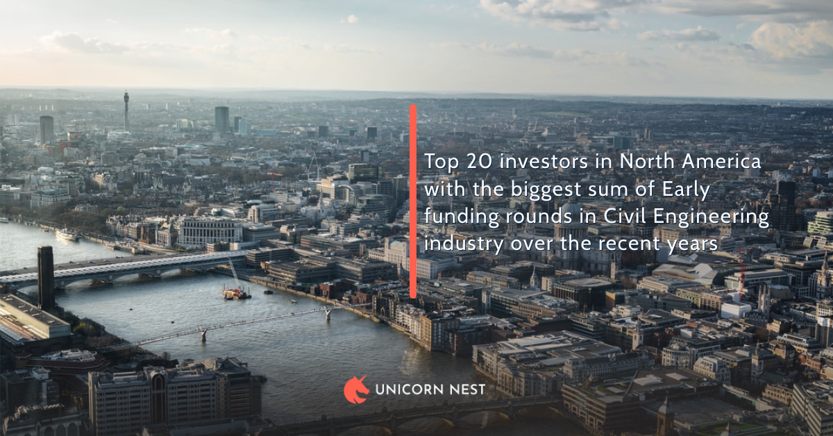 Top 20 investors in North America with the biggest sum of Early funding rounds in Civil Engineering industry over the recent years