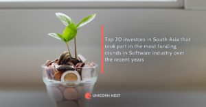 Top 20 investors in South Asia that took part in the most funding rounds in Software industry over the recent years