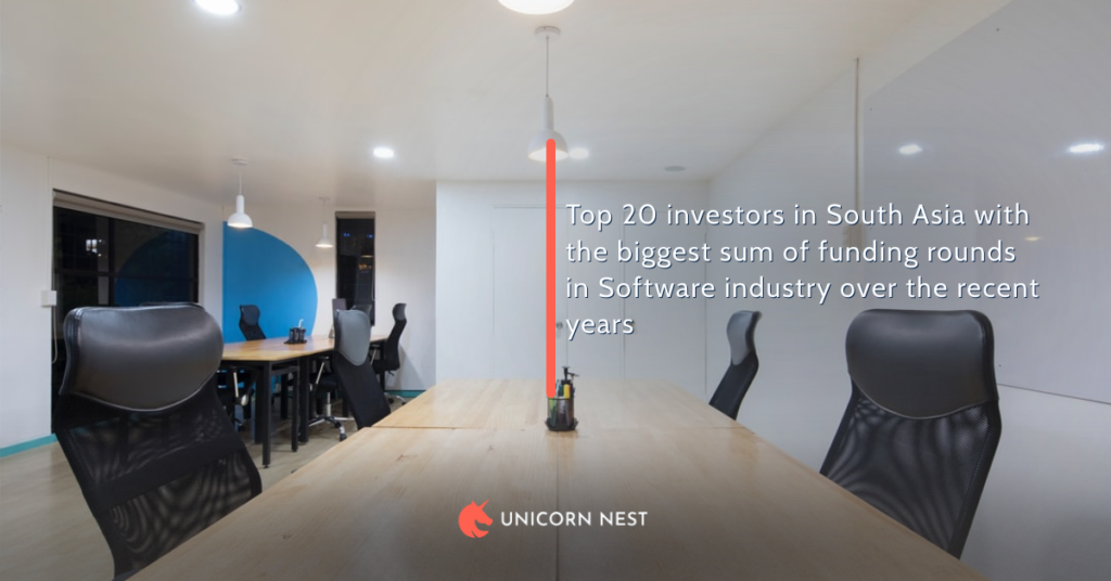 Top 20 investors in South Asia with the biggest sum of funding rounds in Software industry over the recent years