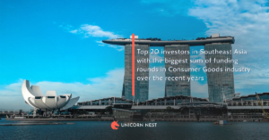 Top 20 investors in Southeast Asia with the biggest sum of funding rounds in Consumer Goods industry over the recent years
