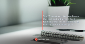 Top 20 investors in Western Europe that took part in the most Seed funding rounds in Consumer Goods industry over the recent years