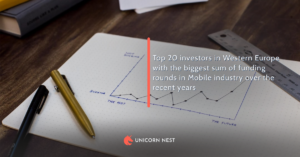Top 20 investors in Western Europe with the biggest sum of funding rounds in Mobile industry over the recent years
