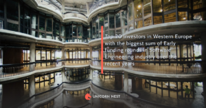 Top 20 investors in Western Europe with the biggest sum of Early funding rounds in Software Engineering industry over the recent years