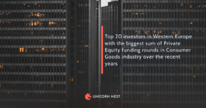 Top 20 investors in Western Europe with the biggest sum of Private Equity funding rounds in Consumer Goods industry over the recent years