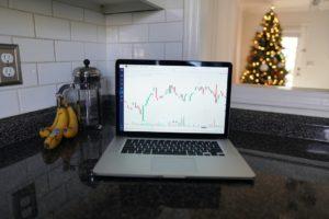 Wellbe Raises $2M in Series A Funding